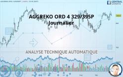 AGGREKO ORD 4 329/395P - Journalier