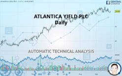ATLANTICA SUSTAINABLE INFRASTRUCTURE PL - Daily
