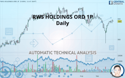 RWS HOLDINGS ORD 1P - Daily
