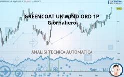 GREENCOAT UK WIND ORD 1P - Giornaliero
