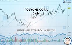 POLYONE CORP. - Daily