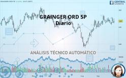 GRAINGER ORD 5P - Diario
