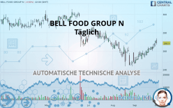 BELL FOOD GROUP N - Täglich