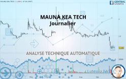 MAUNA KEA TECH - Journalier