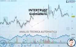 INTERTRUST - Giornaliero