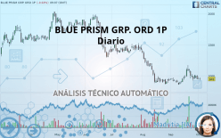 BLUE PRISM GRP. ORD 1P - Daily
