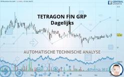 TETRAGON FIN GRP - Dagelijks