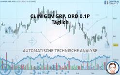 CLINIGEN GRP. ORD 0.1P - Daily