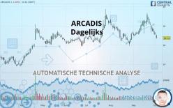 ARCADIS - Dagelijks