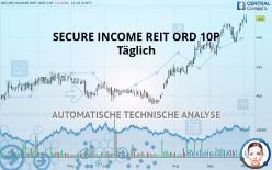 SECURE INCOME REIT ORD 10P - Diario