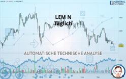 LEM N - Täglich
