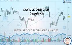 SAVILLS ORD 2.5P - Dagelijks