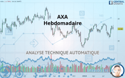 AXA - Hebdomadaire