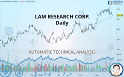 LAM RESEARCH CORP. - Daily