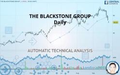 THE BLACKSTONE GROUP - Daily