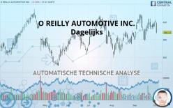 O REILLY AUTOMOTIVE INC. - Dagelijks