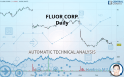 FLUOR CORP. - Daily