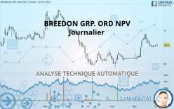 BREEDON GRP. ORD NPV - Diario