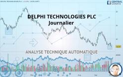 DELPHI TECHNOLOGIES PLC - Journalier