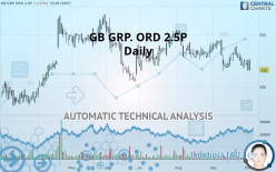GB GRP. ORD 2.5P - Daily