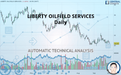 LIBERTY OILFIELD SERVICES - Daily