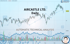 AIRCASTLE LTD. - Daily