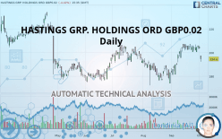 HASTINGS GRP. HOLDINGS ORD GBP0.02 - Daily