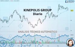 KINEPOLIS GROUP - Diario