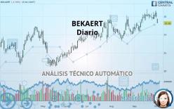 BEKAERT - Diario