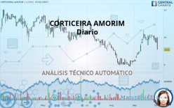 CORTICEIRA AMORIM - Diário