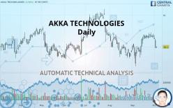 AKKA TECHNOLOGIES - Daily