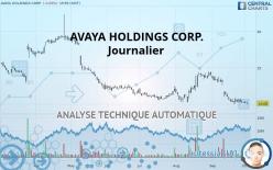 AVAYA HOLDINGS CORP. - Journalier