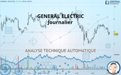 GENERAL ELECTRIC - Journalier