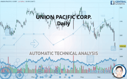 UNION PACIFIC CORP. - Daily
