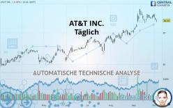 AT&T INC. - Täglich