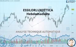 ESSILORLUXOTTICA - Hebdomadaire