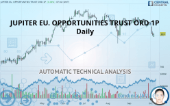 EUROPEAN OPPORTUNITIES TRUST ORD 1P - Daily