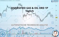 DIVERSIFIED GAS & OIL ORD 1P - Diario