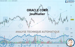 ORACLE CORP. - Journalier