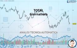 TOTAL - Giornaliero