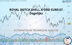 ROYAL DUTCH SHELL A ORD EUR0.07 - Dagelijks
