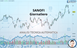 SANOFI - Giornaliero