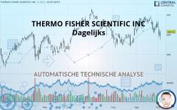 THERMO FISHER SCIENTIFIC INC - Dagelijks
