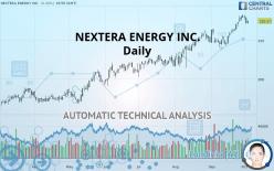 NEXTERA ENERGY INC. - Daily