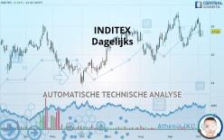 INDITEX - Dagelijks