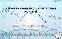 PETROLEO BRASILEIRO S.A.- PETROBRAS - Journalier