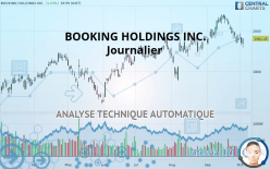 BOOKING HOLDINGS INC. - Journalier