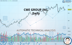 CME GROUP INC. - Daily