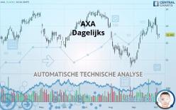 AXA - Dagelijks