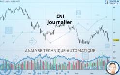 ENI - Journalier